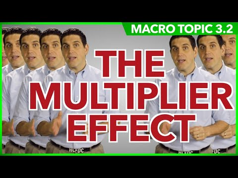 The Multiplier Effect- Macro 3.9B