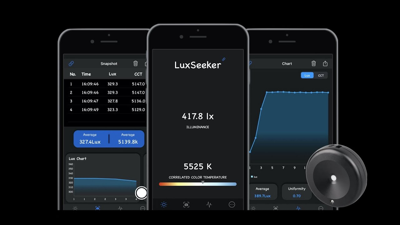 LIDlight LuxSeeker - BLE Light Meter