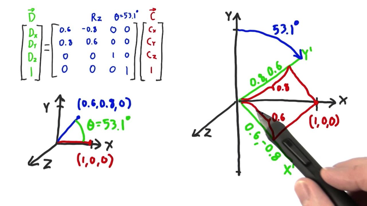 Rotation Matrix - Interactive 3D Graphics - YouTube