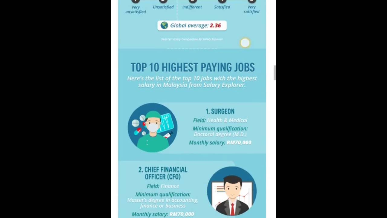 top highest paying jobs in  top 10 highest paying jobs in 2016