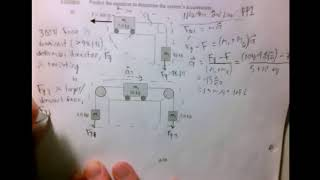 Physics 20 U3L6 Tenṡion Force