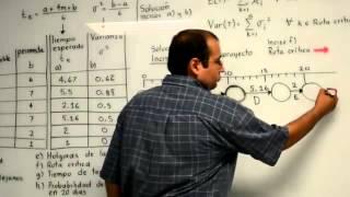 Elaboraci n de una red PERT partes 1 2 y 3 1