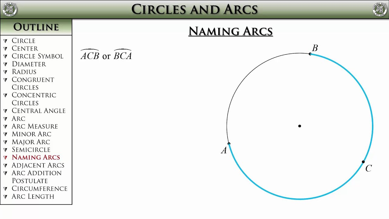 geometry arcs and circles