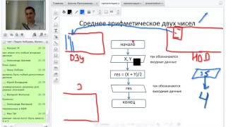 Программирование с нуля от ШП - Школы программирования Урок 3 Часть 4 Курс 1с украина Тестировщик