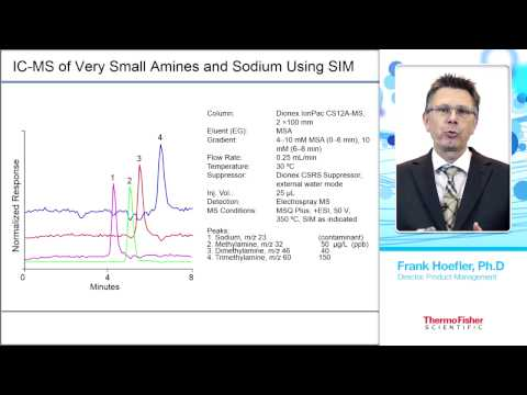 how mass spectrometer is used in radioactive dating