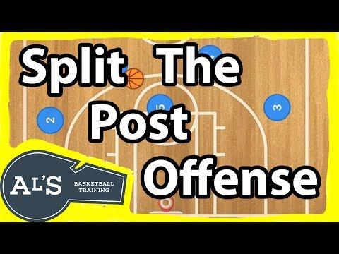 Split The Post Simple Basketball Play