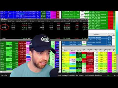 How I Made $17,000 Day Trading Stocks
