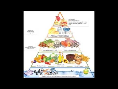 puntata-3-la-piramide-alimentare