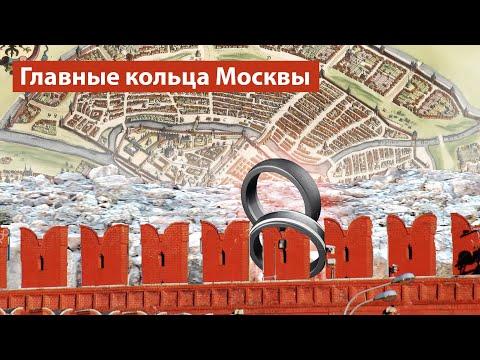 Московские кольца: история от Кремля до NFC