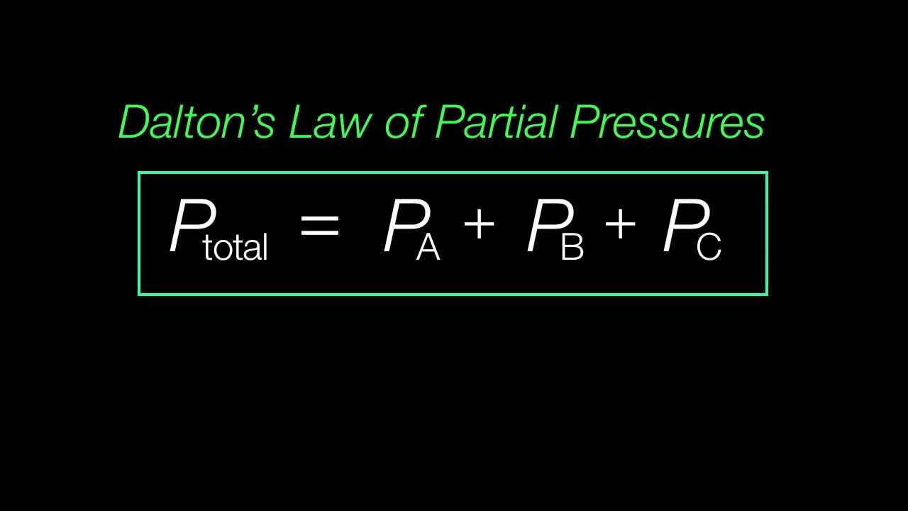 Daltons Law of Partial Pressures Explained YouTube – Daltons Law Worksheet