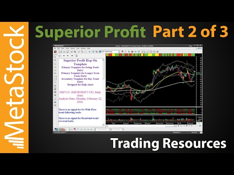 Swing Trading The Superior Profit Way - Part 2 of 3
