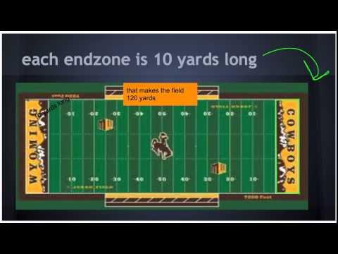 Football Field Area