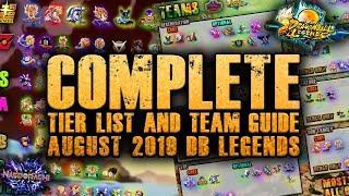 June Tier List Tier List Based — Neobux Bg