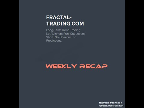 Weekly Recap 32-16 Depicting Trends in Gold, Indices, EUR, GBP