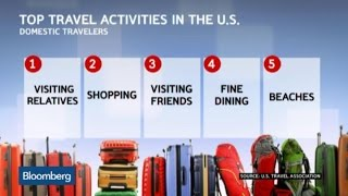 How the Sharing Economy Is Impacting Travel