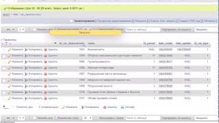 Огляд бази даних автомобілів в MySQL