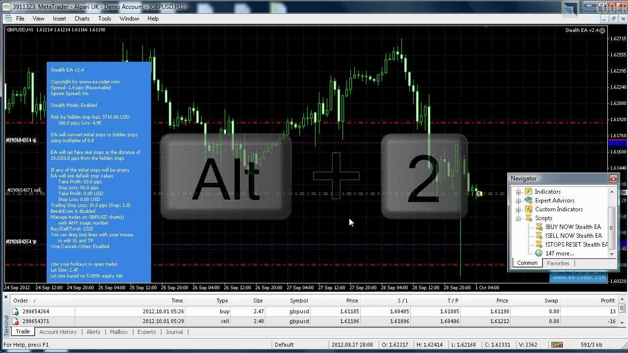 Forex trade management