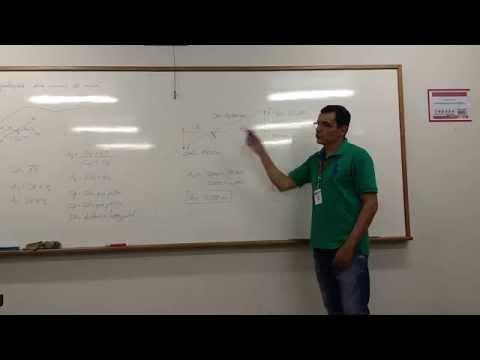Interpolação das curvas de nível