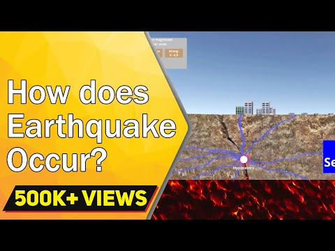 How Does Earthquake Occur? | What Causes An Earthquake To Happen? | Letstute