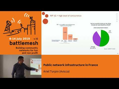 Public network infrastructure in France
