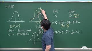 [2020 새교육과정 고2]확률과통계 8강 표준정규분포