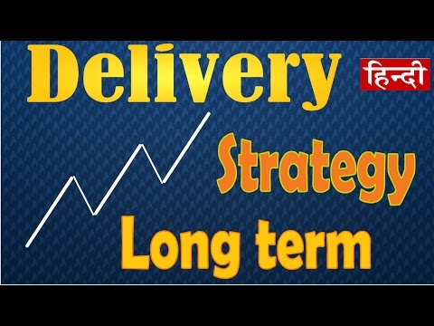 Swing High & Low Stop Loss Strategy - For Positional Calls Hindi