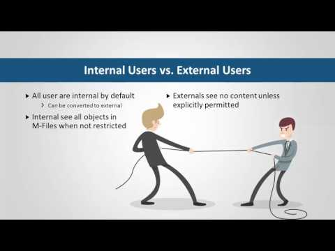 Difference Between Internal and External Customers