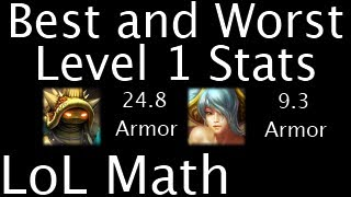 LoL Math - Best and Worst Level 1 Stats