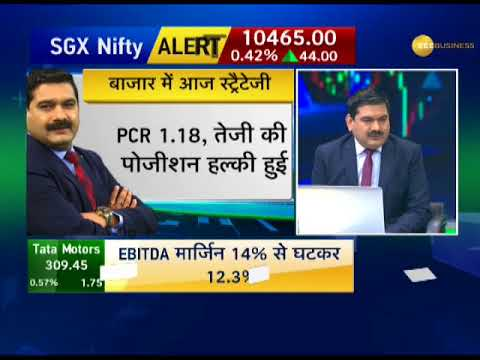 Share Bazaar Live: Know the four most important triggers for equity market today