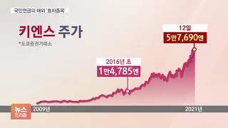 '수익률 훨훨'…국민연금이 일찍이 주목한 해외주식은?