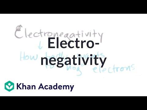 Electronegativity | Chemistry of life | Biology | Khan Academy