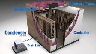 Cellar Cool | Ceiling Mount Cooling System