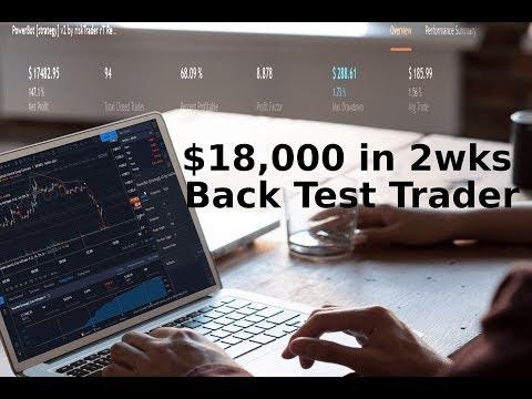Back Test Trading - PowerBot Automated RiskTrader Tradingview BTC || XBT Vs USD $12,670▲+3 1%
