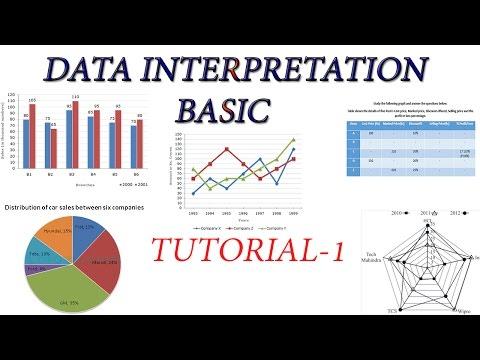 Data Interpretation[D.I.] | Tutorial - 1 | SBI PO | IBPS PO | LIC | SSC CGL | SSC CHSL