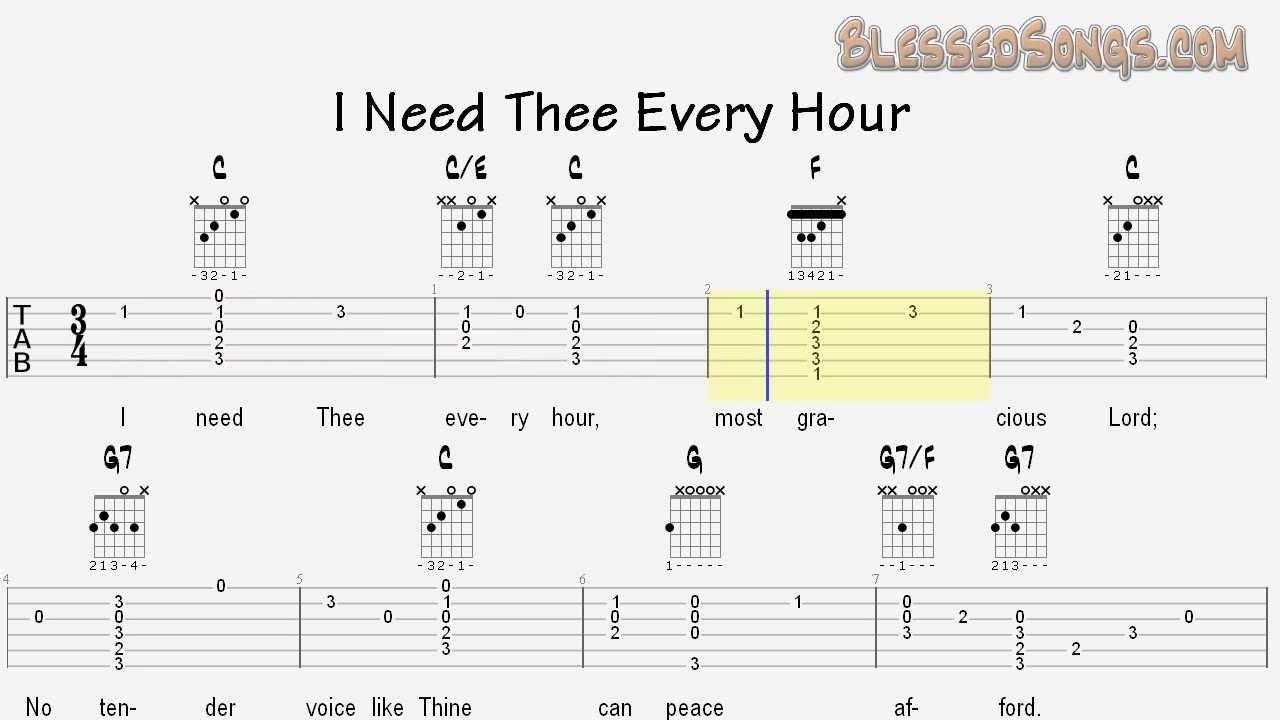 Lds Hymns Guitar Chords Choice Image Basic Guitar Chords Finger