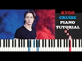 Kygo - Cruise (Piano Tutorial + FREE PIANO SHEET) (From Fifty Shades Darker)