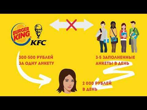 Авторский видео курс ТОЛСТЫЙ КОШЕЛЁК, заработок от 30 000 рублей в месяц, Алена