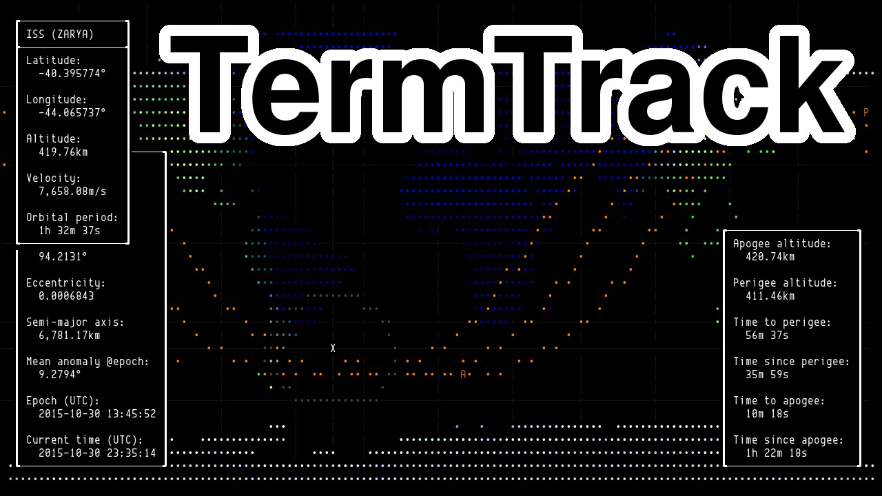 TermTrack, tracking orbiting satellite