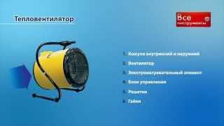 Электрическая тепловая пушка Ballu BHP-3.000 C