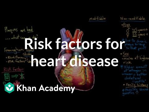 Risk factors for coronary artery disease   Circulatory System and Disease   NCLEX-RN   Khan Academy