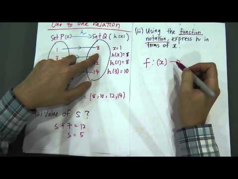 SPM Form 4- Add Maths - Basic of Function