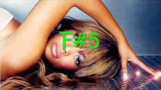 Beyonce vocal range : F#2 - E6 (least used notes) w/ Destiny