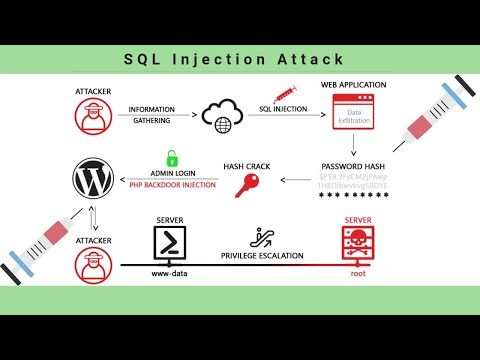 How to hack website Using SQL INJECTION