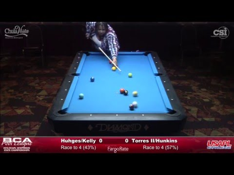 Hughes/Kelly vs Torres II/Hunkins (Final Match!)