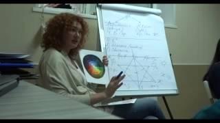 Колористика. Работа с цветовым кругом.