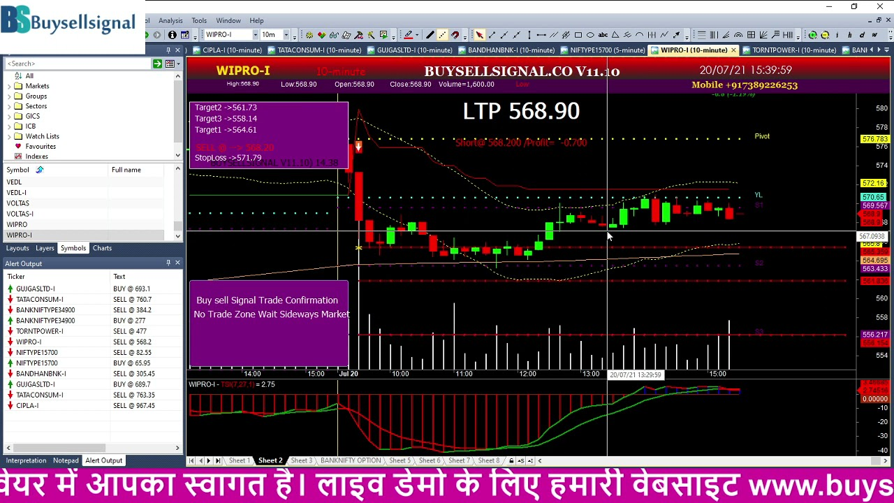 BUY SELL SIGNAL SOFTWARE   INTRADAY BUY SELL SIGNAL OPTION ...