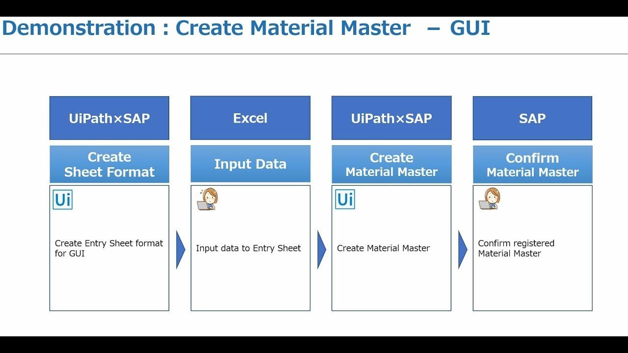 Master Data Create Components for SAP® S/4HANA | UiPath Go!
