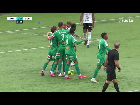 Haka Mariehamn Goals And Highlights