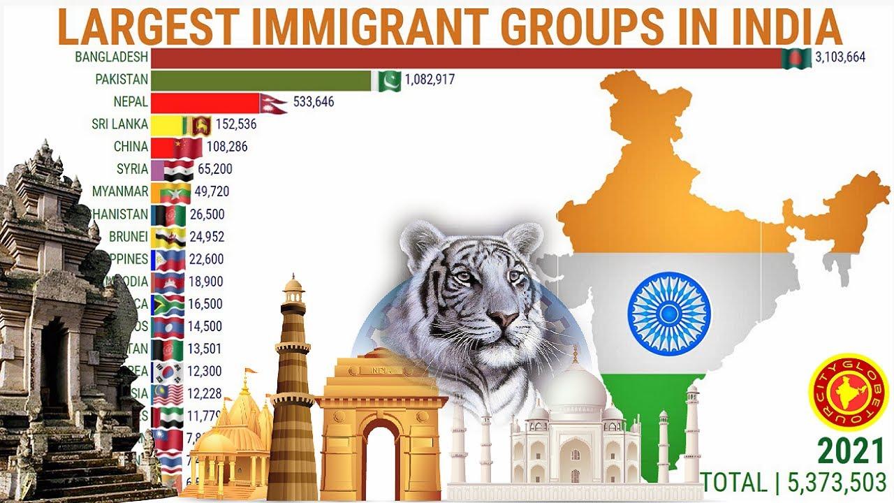 IMIGRANTES na INDIA