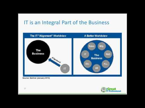 The Role of Capabilities in IT / Business Strategy Alignment